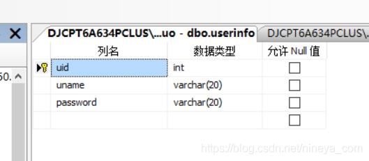 userinfo表